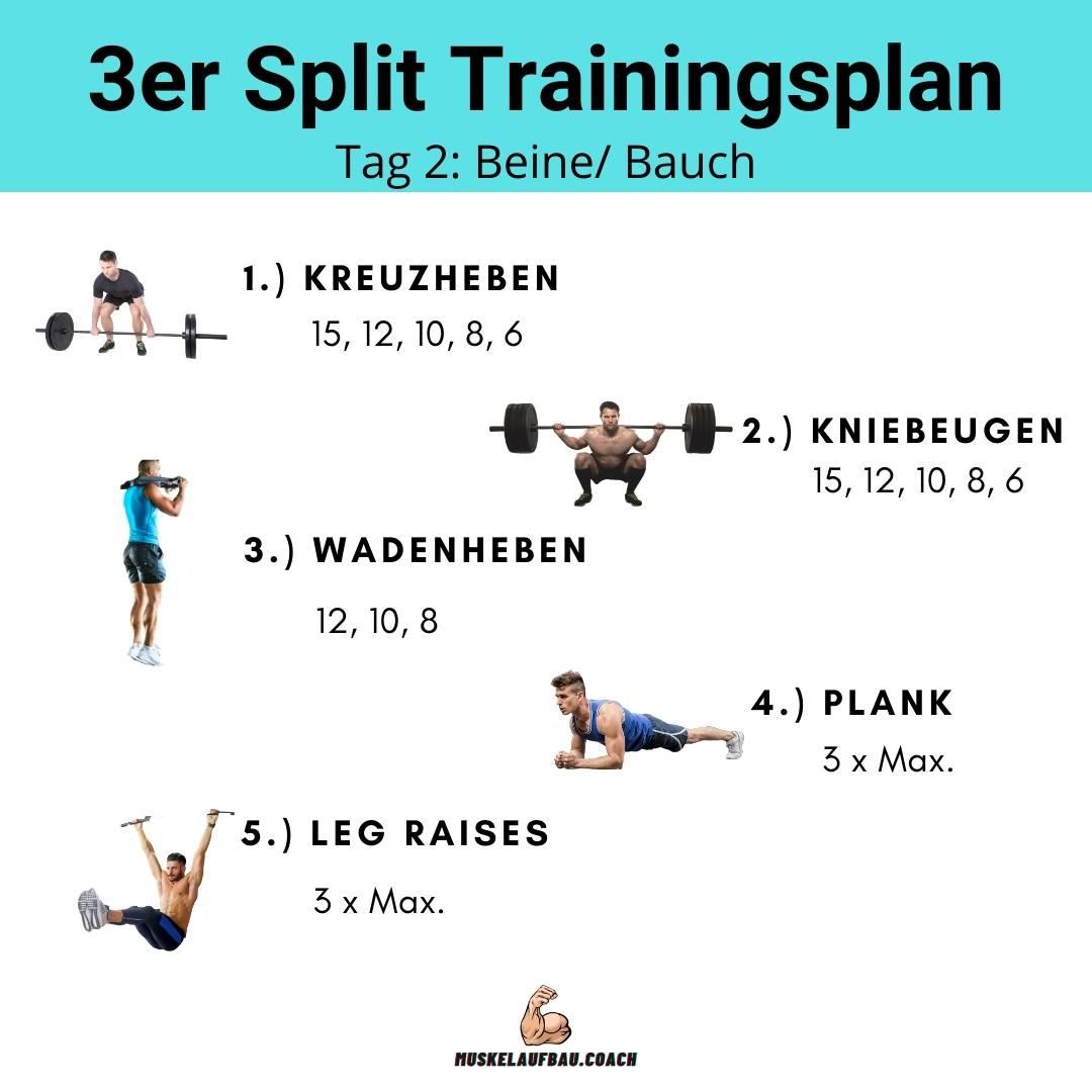 Split training dreier The Magic