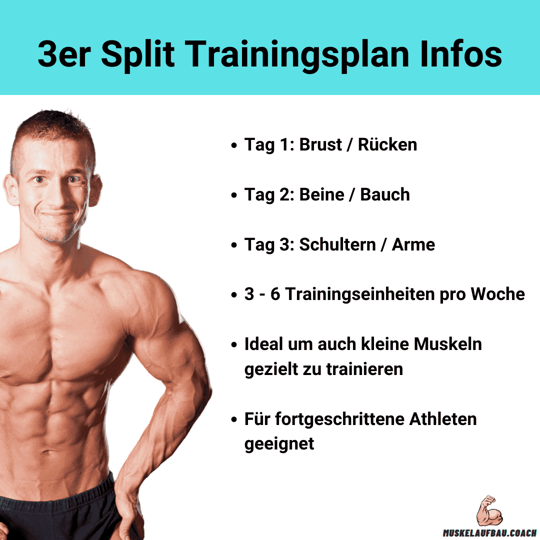 3er Split Trainingsplan Infos