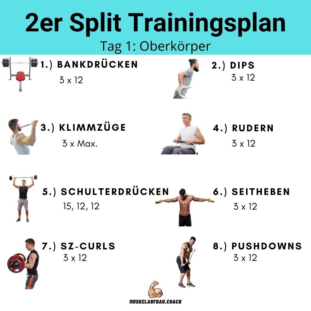 2er Split Trainingsplan Tag 1: Oberkörper Workout.
