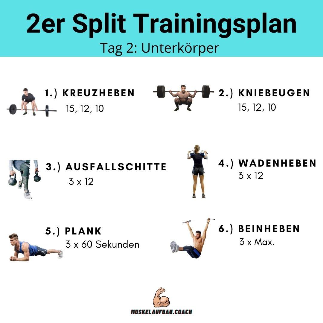 2er Split Trainingstag 2: Unterkörper Workout.