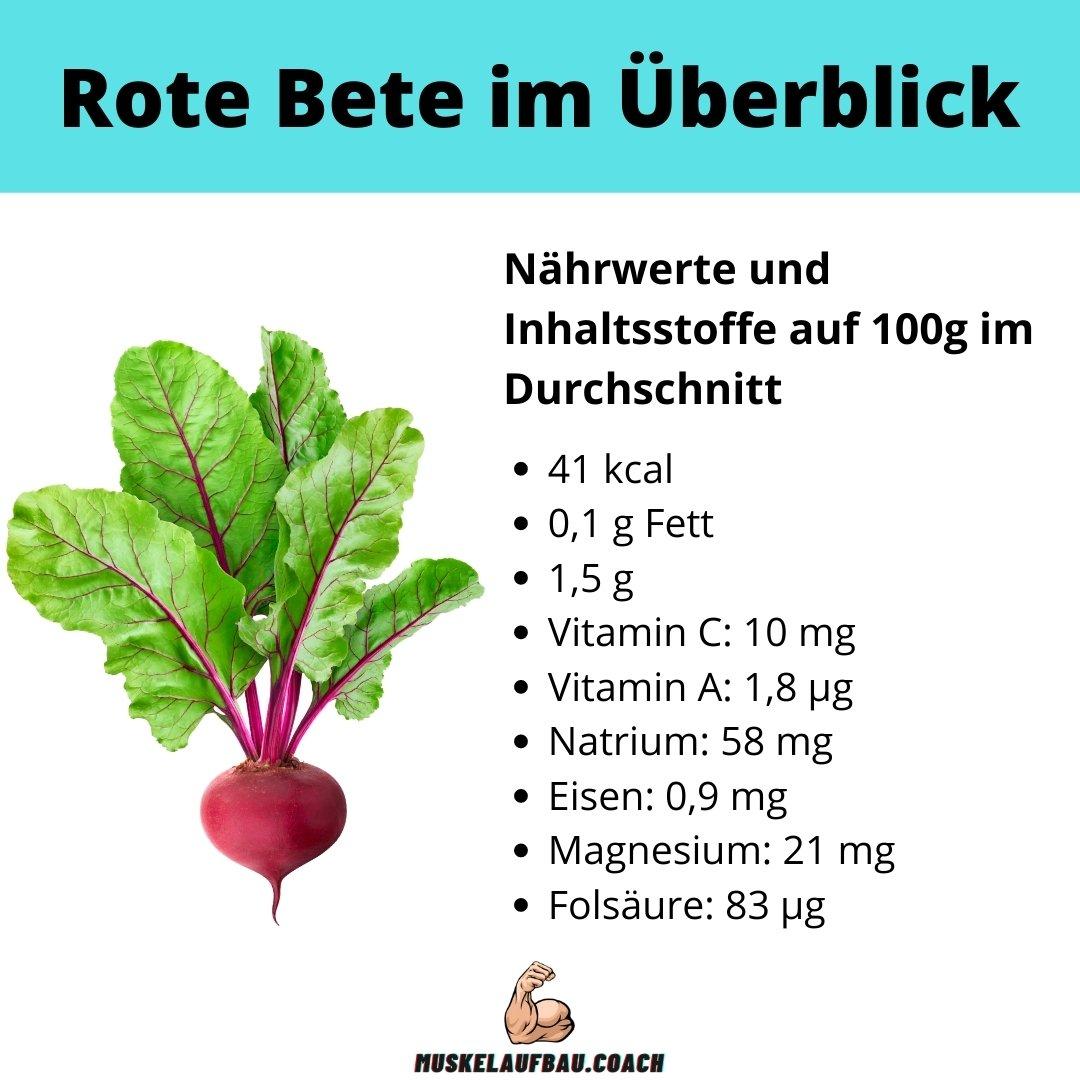 Rote Bete Kalorien, Nährwerte und Inhaltsstoffe.